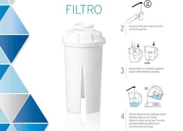 China OEM Fluoride Removing Water Filter , Water filter pitcher replacement cartridges factory
